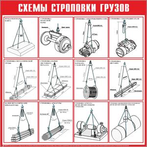 Схемы строповок и складирования грузов.