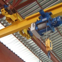 охрана труда при эксплуатации грузоподъемного оборудования