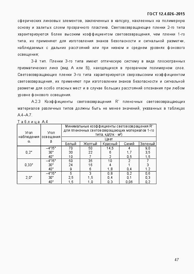 Гост 120004-90 статус документа